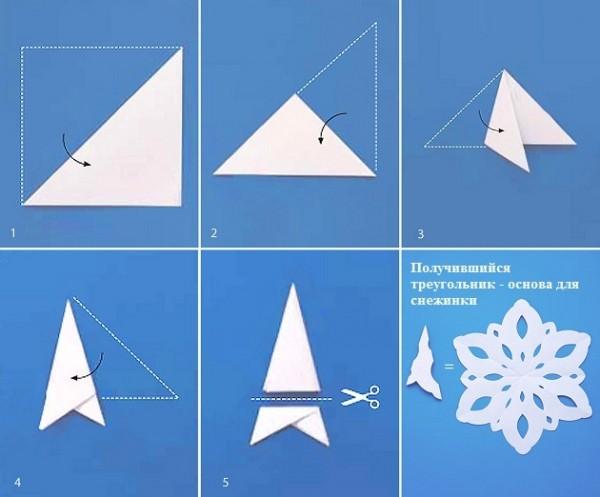 Как вырезать сделать снежинки из бумаги