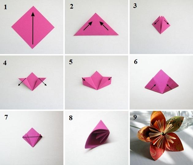 Цветы из бумаги своими руками: подробные мастер-классы с фото.